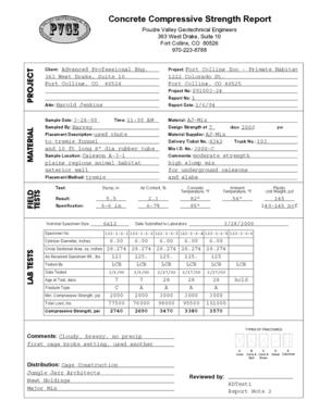 Sample Soil Test Report Interpreting Lawn And Garden Soil